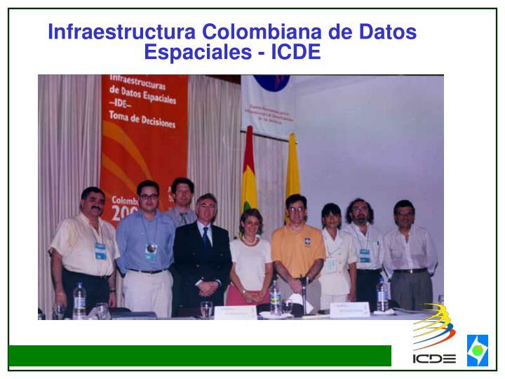 Infraestructura Colombiana de Datos  Espaciales - ICDE