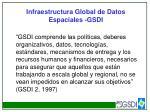 infraestructura global de datos espaciales gsdi