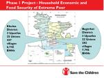 phase 1 project household economic and food security of extreme poor