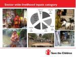 sector wide livelihood inputs category