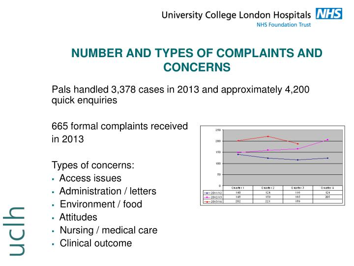 NUMBER AND TYPES OF COMPLAINTS AND CONCERNS