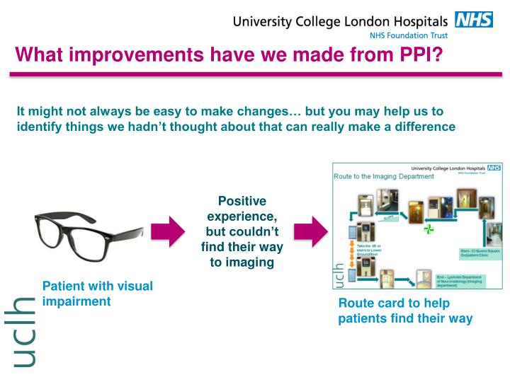 What improvements have we made from PPI?