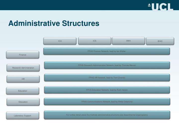 Administrative Structures