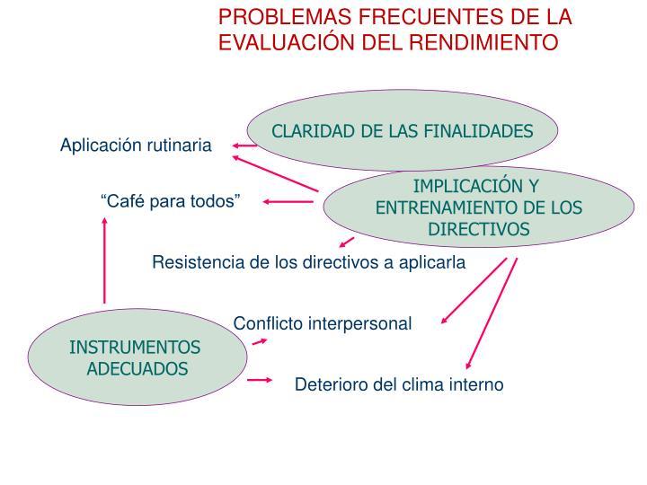 PROBLEMAS FRECUENTES DE LA EVALUACIÓN DEL RENDIMIENTO