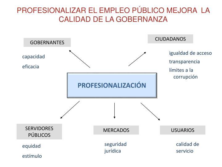 PROFESIONALIZAR EL EMPLEO PÚBLICO MEJORA  LA CALIDAD DE LA GOBERNANZA