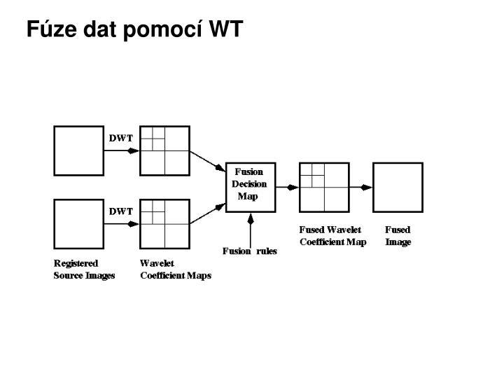 Fúze dat pomocí WT