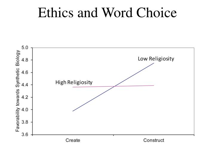 Ethics and Word Choice