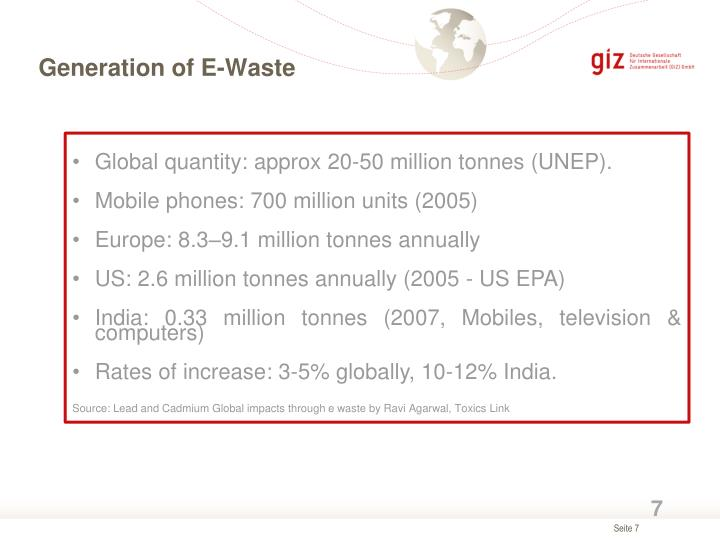 Generation of E-Waste