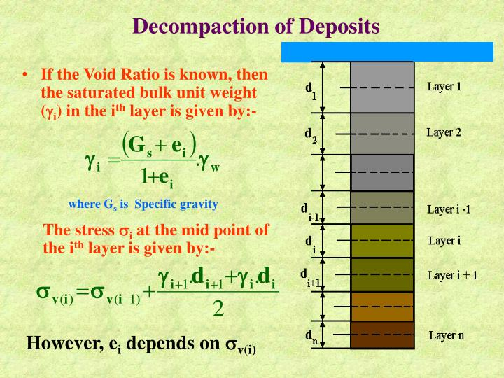 Decompaction of Deposits