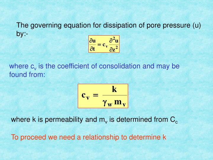 The governing equation for dissipation of pore pressure (u) by:-