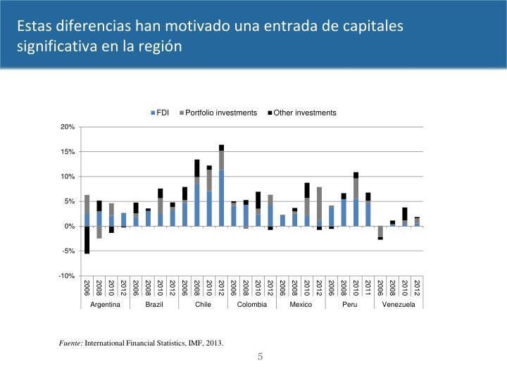 Estas diferencias han motivado una entrada de capitales