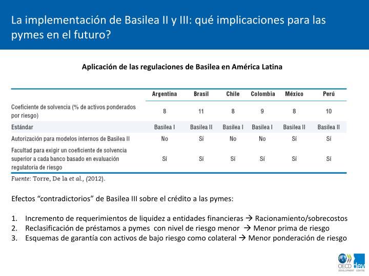 La implementación de Basilea II y III: qué implicaciones
