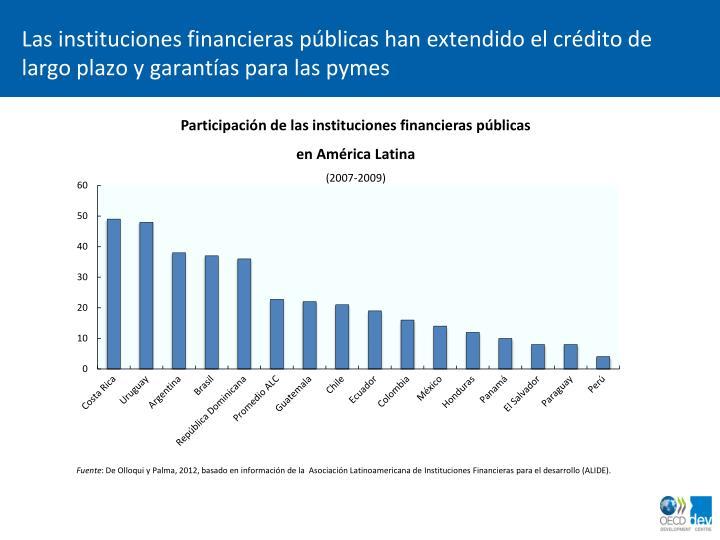 Las instituciones financieras públicas han extendido el crédito de largo plazo y garantías para las pymes