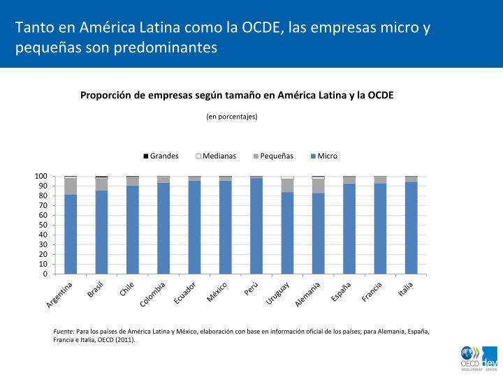 Tanto en América Latina como la OCDE, las empresas micro y