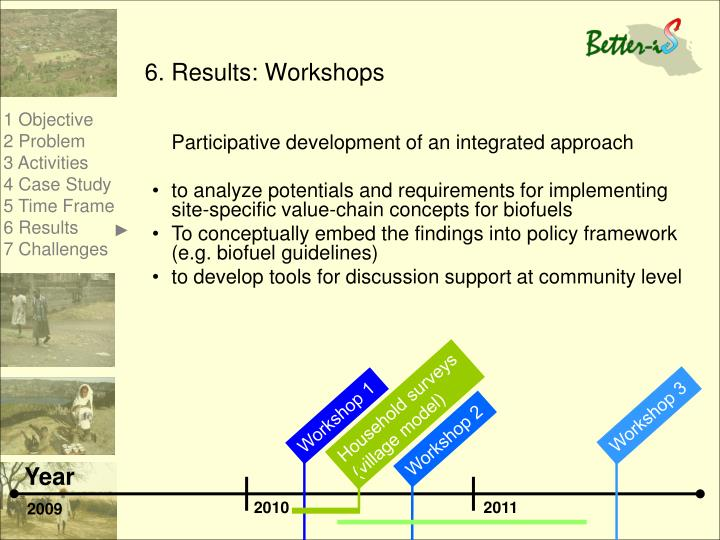 Participative development of an integrated approach