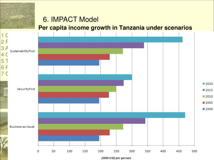 Per capita income growth in Tanzania under scenarios