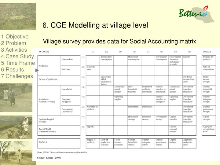 6. CGE Modelling at village level