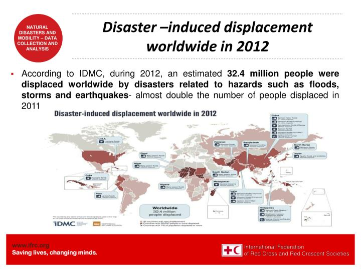 Disaster induced displacement worldwide in 2012