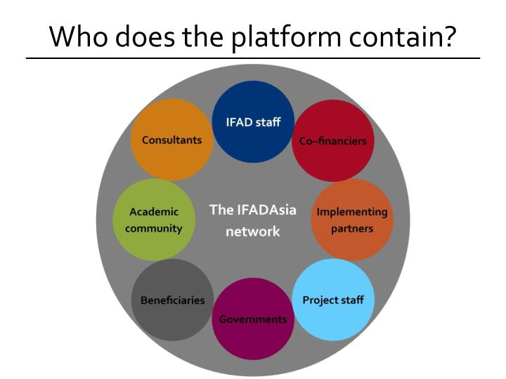 Who does the platform contain?