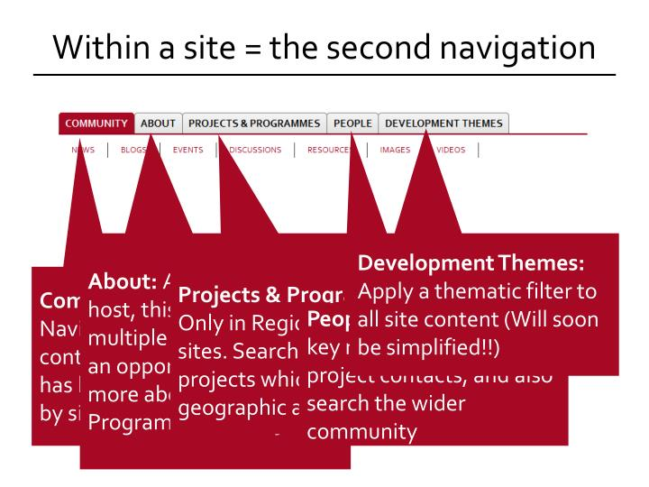 Within a site = the second navigation