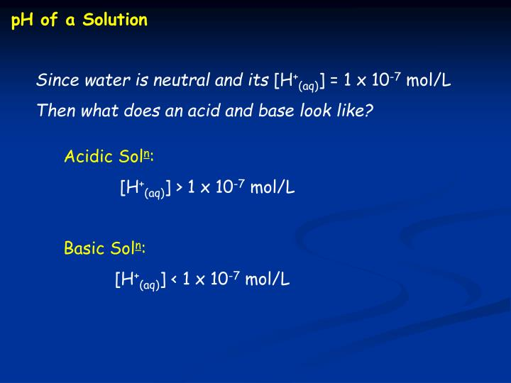 pH of a Solution
