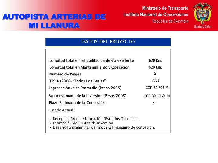 AUTOPISTA ARTERIAS DE MI LLANURA