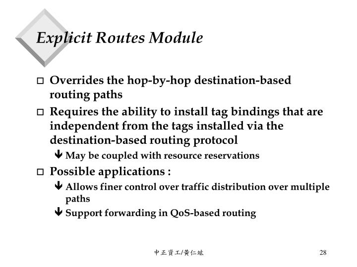 Explicit Routes Module