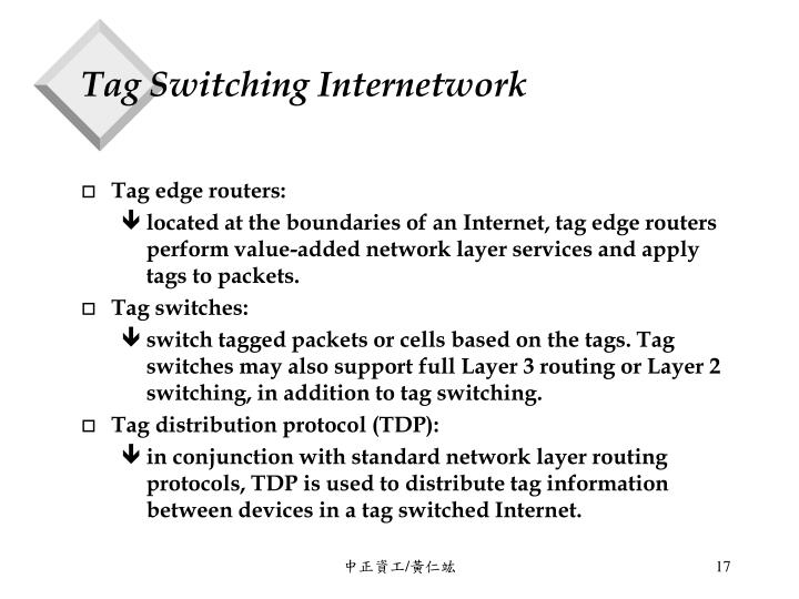 Tag Switching Internetwork