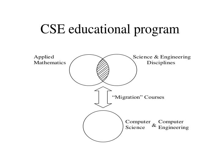 CSE educational program