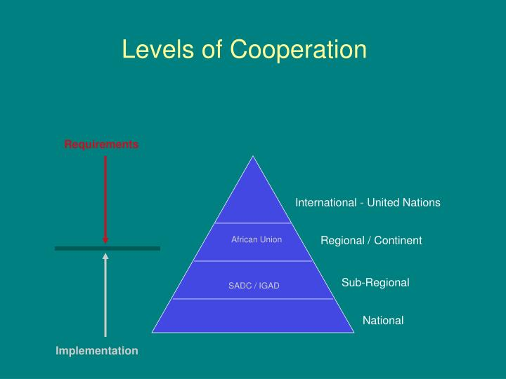Levels of cooperation
