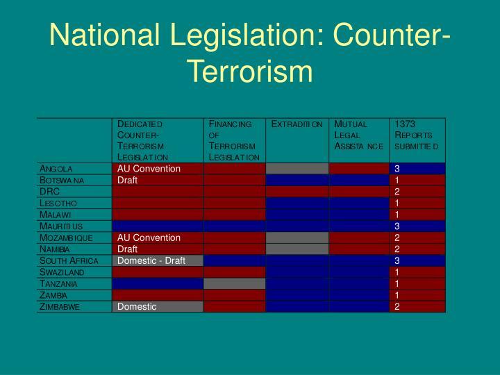 National Legislation: Counter-Terrorism