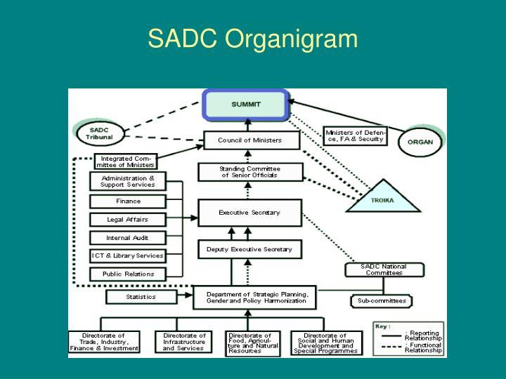 SADC Organigram