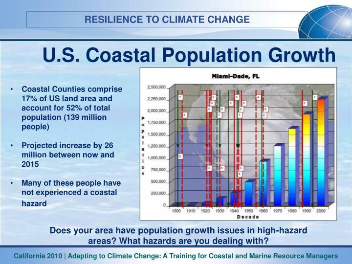 U.S. Coastal Population Growth