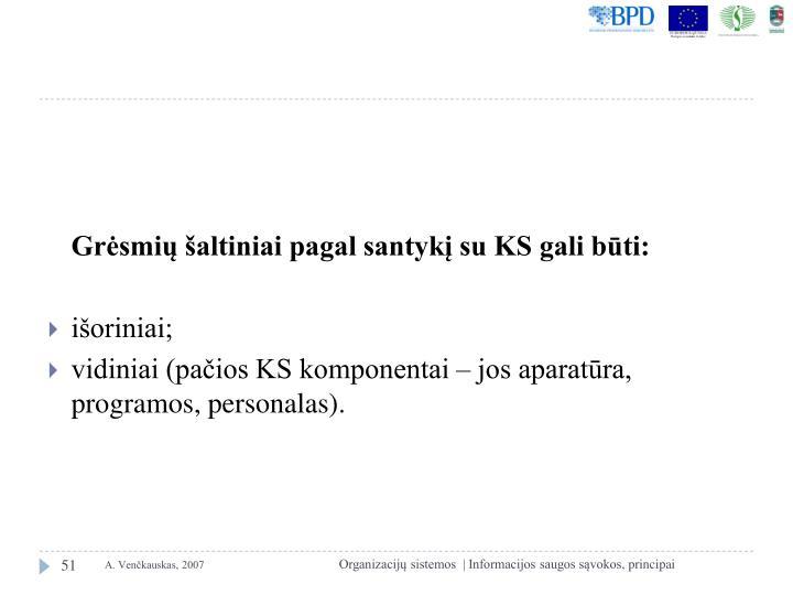 Grėsmių šaltiniai pagal santykį su KS gali būti: