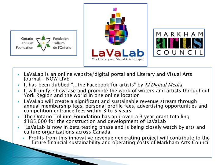 LaVaLab