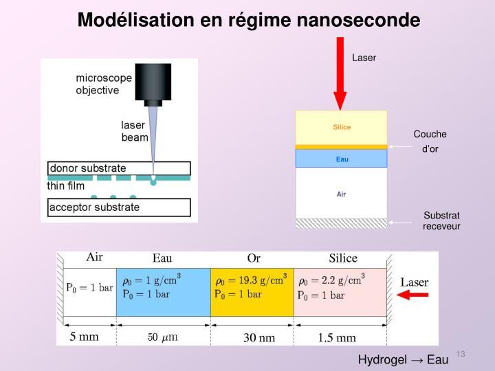 Modélisation en régime nanoseconde