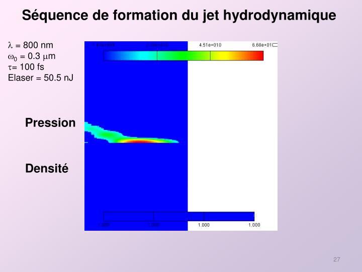 Séquence de formation du jet hydrodynamique