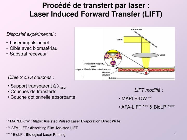 Procédé de transfert par laser :