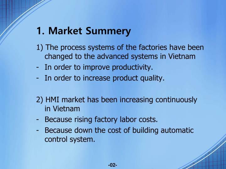 1. Market Summery