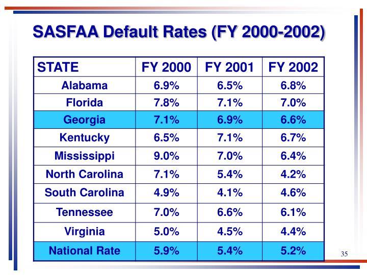 SASFAA Default Rates (FY 2000-2002)
