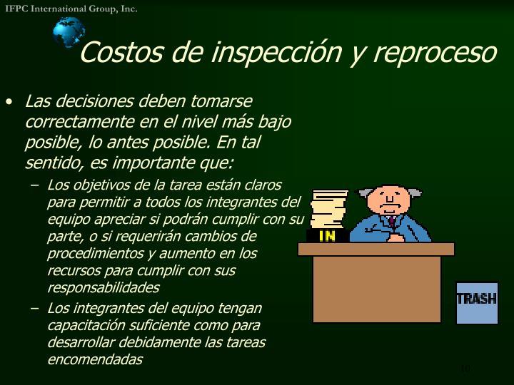 Costos de inspección y reproceso