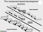 the component based development process