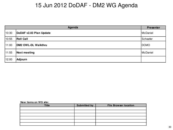 15 Jun 2012 DoDAF - DM2 WG Agenda