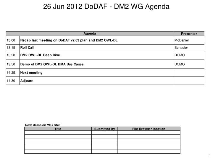 26 jun 2012 dodaf dm2 wg agenda