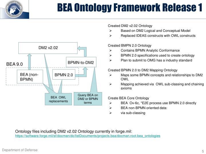 BEA Ontology Framework Release 1