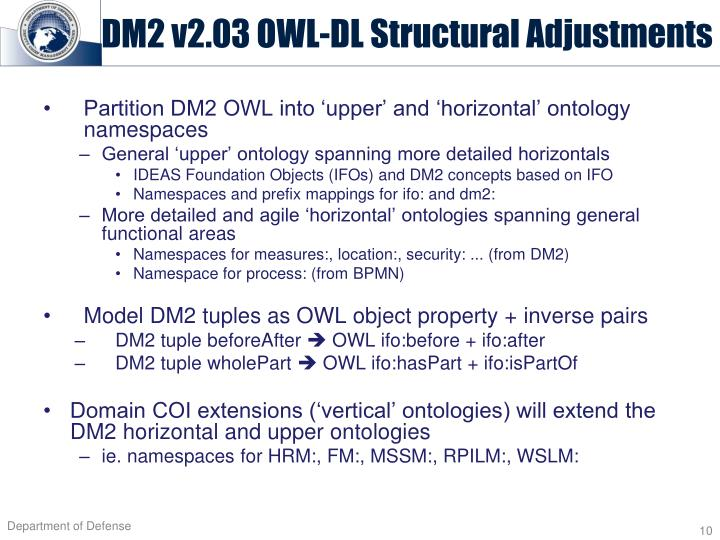 DM2 v2.03 OWL-DL Structural Adjustments