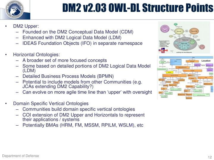 DM2 v2.03 OWL-DL Structure Points