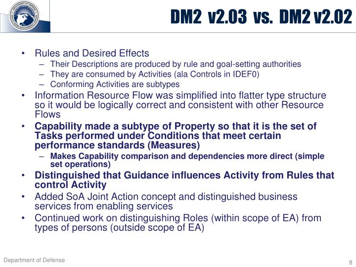 DM2  v2.03  vs.  DM2 v2.02