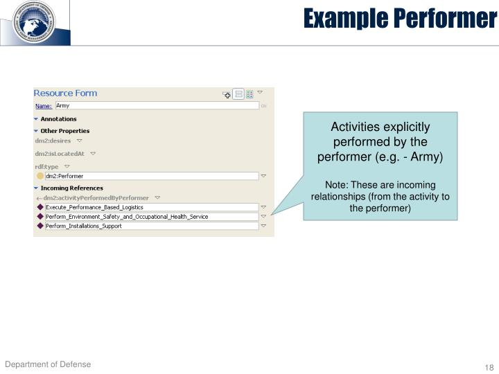 Example Performer
