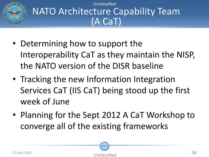 NATO Architecture Capability Team
